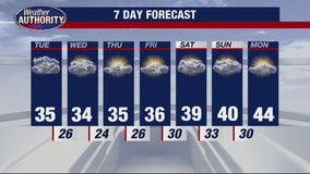 Cloudy but mild week ahead