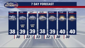 Not as cold for Thursday