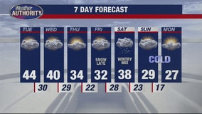 Cloudy and mild most of week