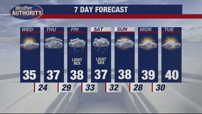 Not as cold for Wednesday