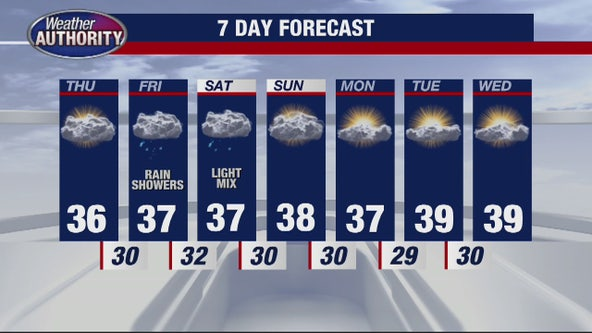 It will be a cloudy Thursday with wet weather on the way by Friday.