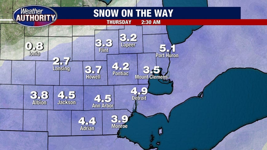 "Snow continues today with 3-6"" coming to metro Detroit by Thursday"