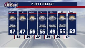 Snow Ends, But Clouds Hang Around Today