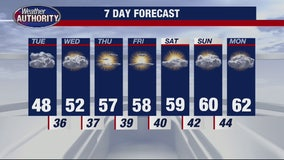 The warming trend is on