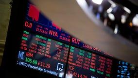 Financial markets in turmoil over fear of coronavirus lockdowns