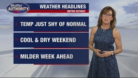 Weekend Forecast - Just Shy of Normal