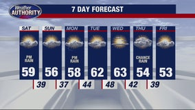 Showers for Saturday