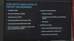 Whitmer calls for federal funding amid budget crisis from COVID-19