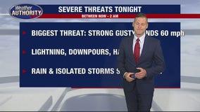 Severe weather threats overnight