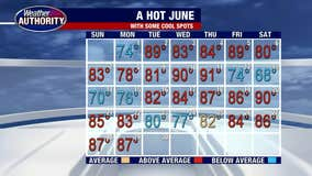 Plan for another warm day with a hot holiday weekend to come!