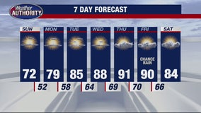 Warmer Temps On The Way