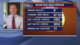 4th of July weekend coming in midst of major heat wave