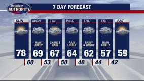 Cooler, Rainy Weather On The Way