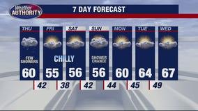 A little more rain for Thursday