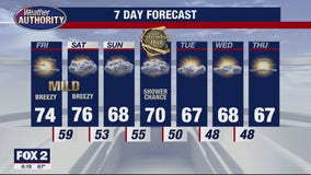 Warmer and mild for end of week