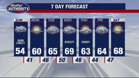 Showers For Sunday