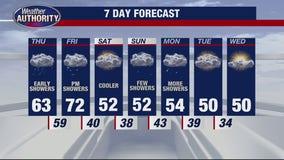 Early rain for Thursday