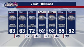 Chance of rain rest of week