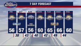 Cold overnight, but rain ends in time for Friday