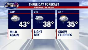40's again! Wet weather is coming tonight with some snow chances looming.