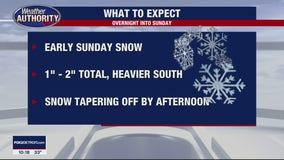 Sunday Snow On Track
