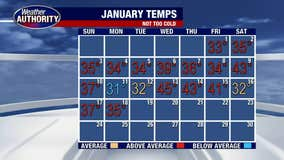 Temps head down another day, move back up later this week