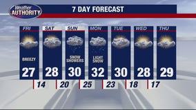 Colder for Friday