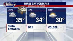 Off and on light snow showers Monday, temps trending down and then up!