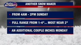 How much snow this Sunday? Depends on where you live
