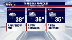 Some Friday rain turns to snow, leads to a colder weekend.