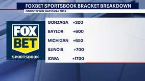 FOXBET Bracket Breakdown - Picking a Winner