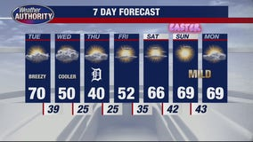 Beautiful Tuesday on tap but brisk by Opening Day