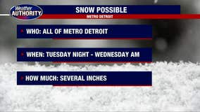 Snow is on the way by Wednesday morning