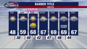 Sunny but still cool for Good Friday