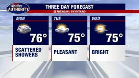 Cooler weather is coming! Scattered showers for your Monday morning commute