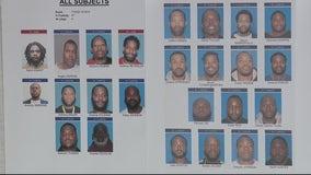 Murder, drug trafficking, robberies: 40 members of Detroit gang arrested