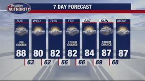 Afternoon storms possible for Tuesday