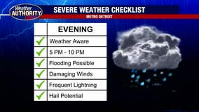 Saturday Showers and Storms