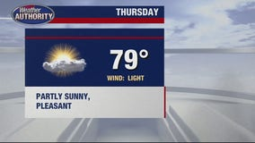 Comfortable Thursday on the way
