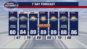 A gradual warm up is coming