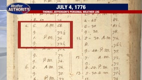 What was the weather like on July 4, 1776?