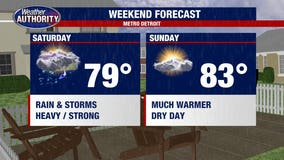 Metro Detroit Weekend Weather: How storms will impact weekend events