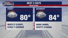 Storm chances pick up next couple days