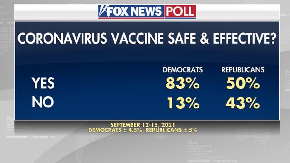 7Poll-Covid-vaccine-safe.jpg