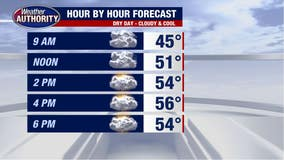 Temperatures trend up Wednesday with lots of cloud cover expected