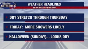 Rain for Friday but a good-looking stretch ahead