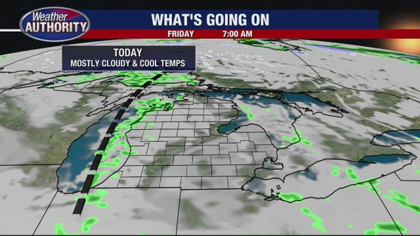 Temperatures fall into the 50s this weekend with a mix of sun and clouds