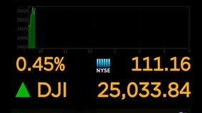Dow Jones industrials break through 25,000