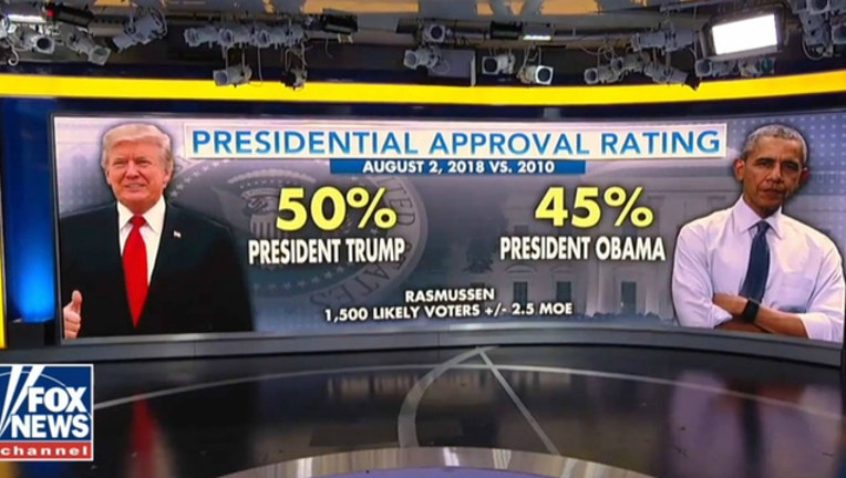 142b05a3-poll trump obama_1533590829670.jpg.jpg