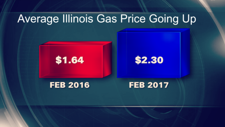 9bb4531d-Average gas prices in Illinois in February 2017 and February 2016